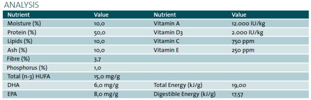 Artemia Cyst Nutrient