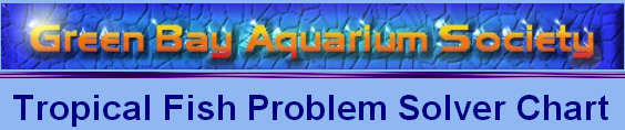 Tropical Fish Problem Solver Chart