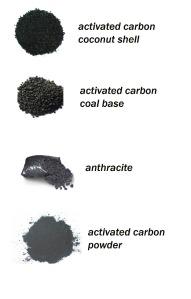 792315_karbon-aktif-